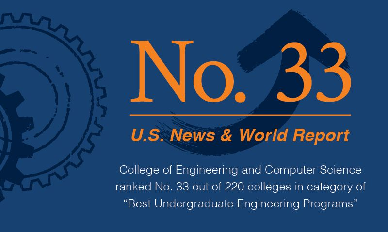 The College ranked 33rd nationally in the category of Best Undergraduate Engineering Programs